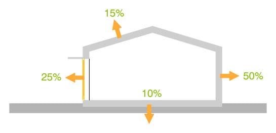 rehabilitacion sostenible arquitecto en sabadell terrassa